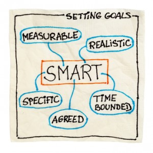 This is how to set goals based on the SMART method